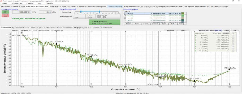Рисунок 4: Измерение вносимого фазового шума усилителей, на частоте 10 ГГц